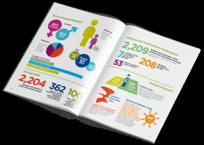 GVSU Charter Schools Report Spread