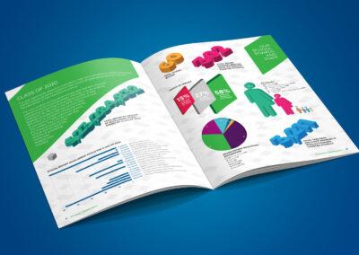 GVSU School Performance Report